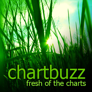 tn-chartbuzz